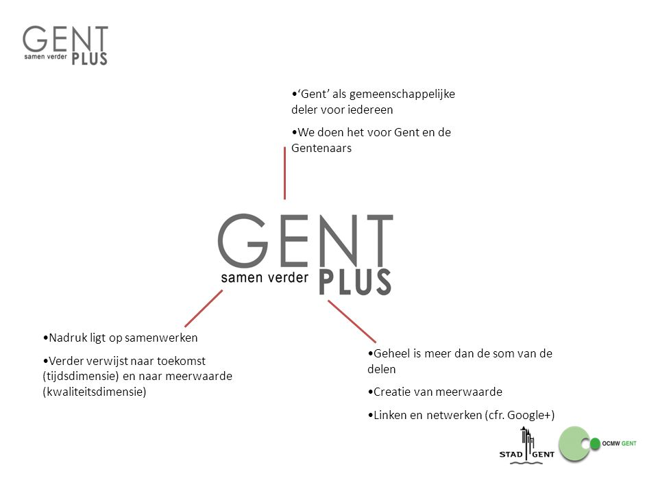 'Gent' als gemeenschappelijke deler voor iedereen