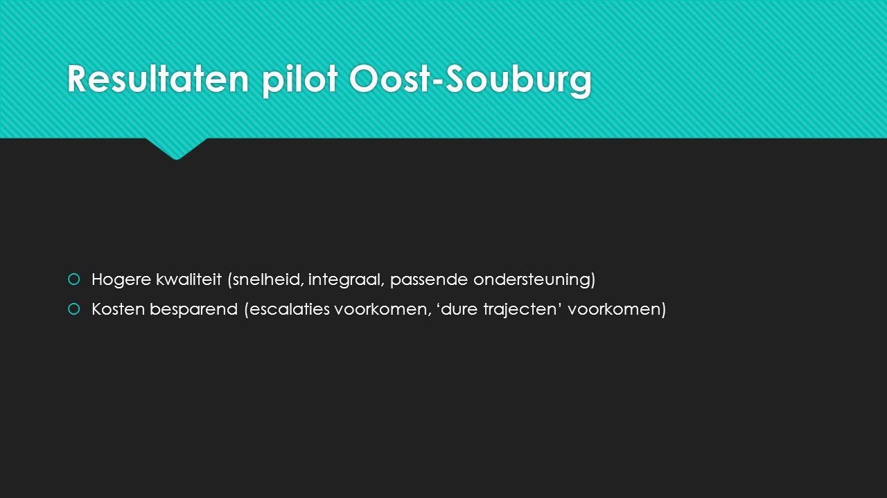 Resultaten pilot Oost-Souburg