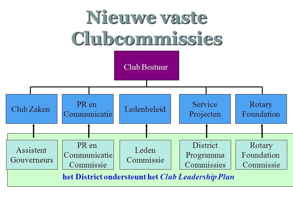 Nieuwe vaste Clubcommissies