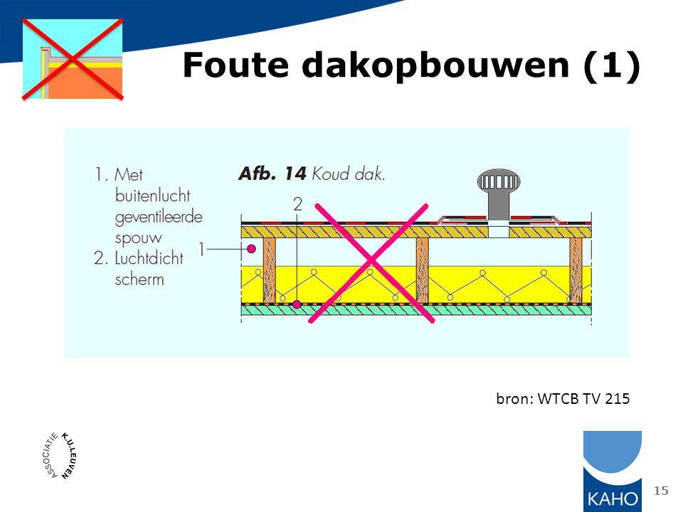 Wtcb tv 215
