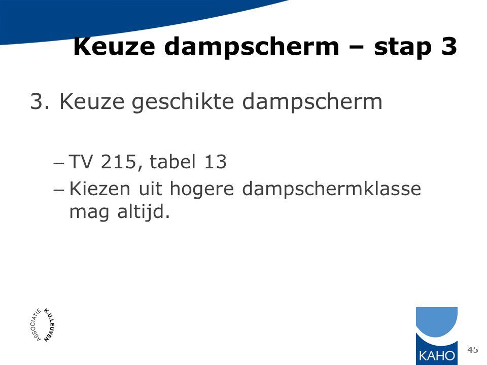 Keuze dampscherm – stap 3