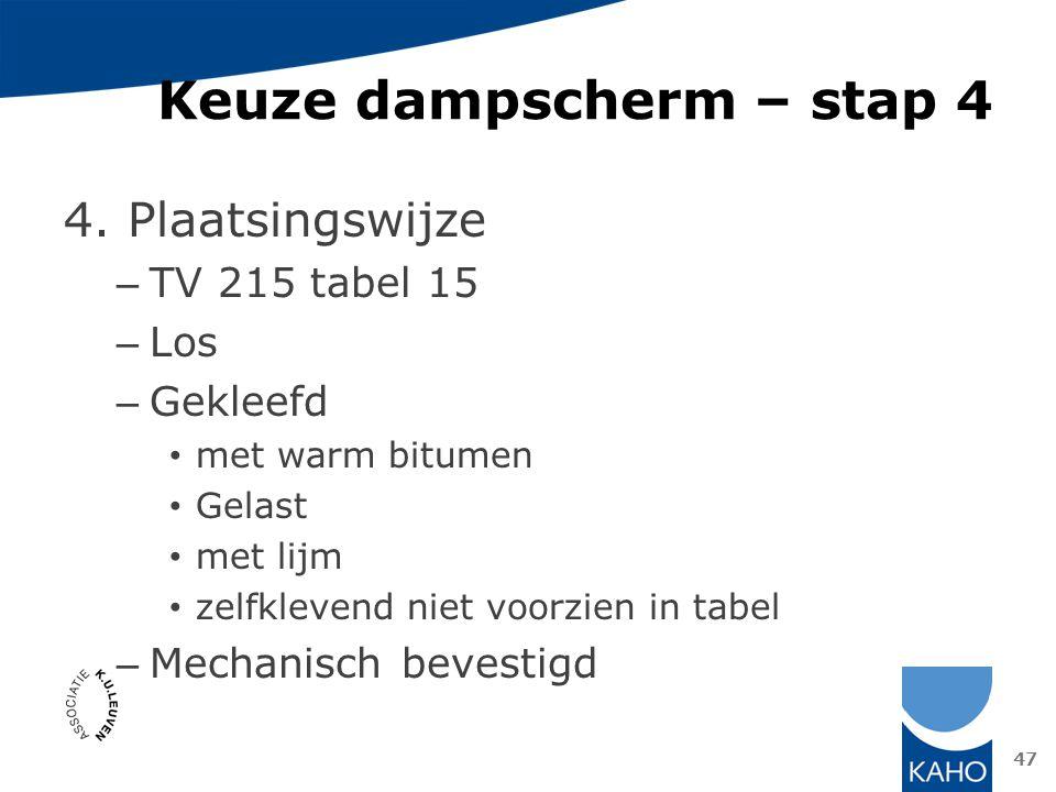 Keuze dampscherm – stap 4