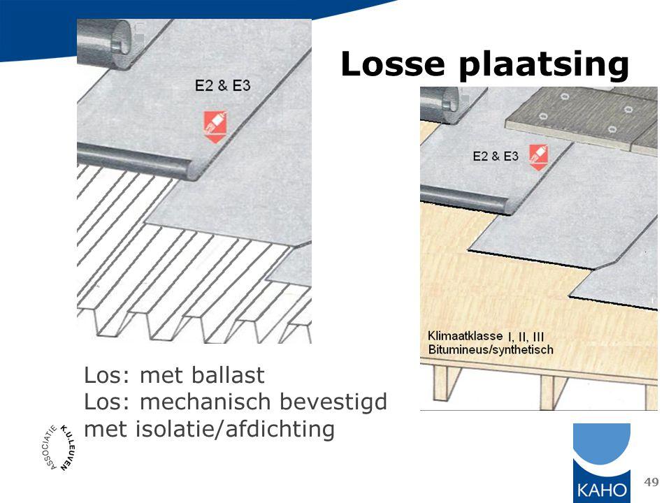 Losse plaatsing Los: met ballast