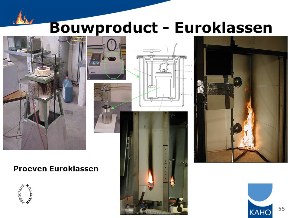 Bouwproduct - Euroklassen