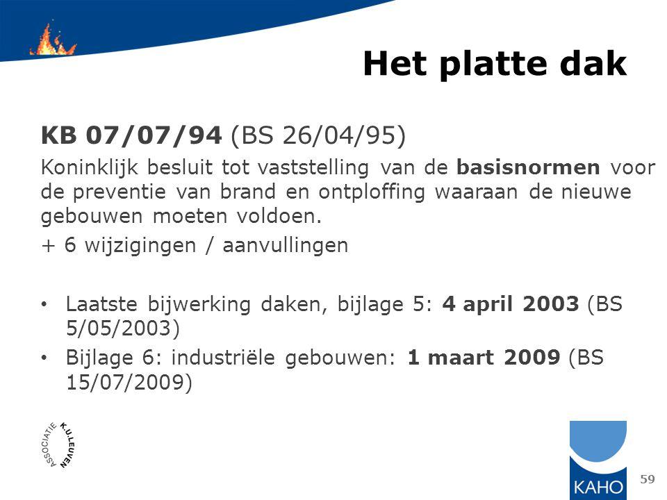 Het platte dak KB 07/07/94 (BS 26/04/95)