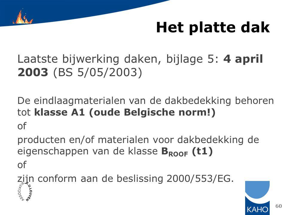 Het platte dak Laatste bijwerking daken, bijlage 5: 4 april 2003 (BS 5/05/2003)