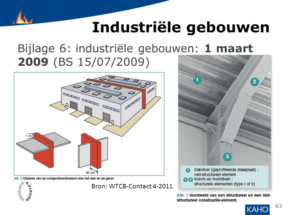 Industriële gebouwen Bijlage 6: industriële gebouwen: 1 maart 2009 (BS 15/07/2009) Bron: WTCB-Contact 4-2011.
