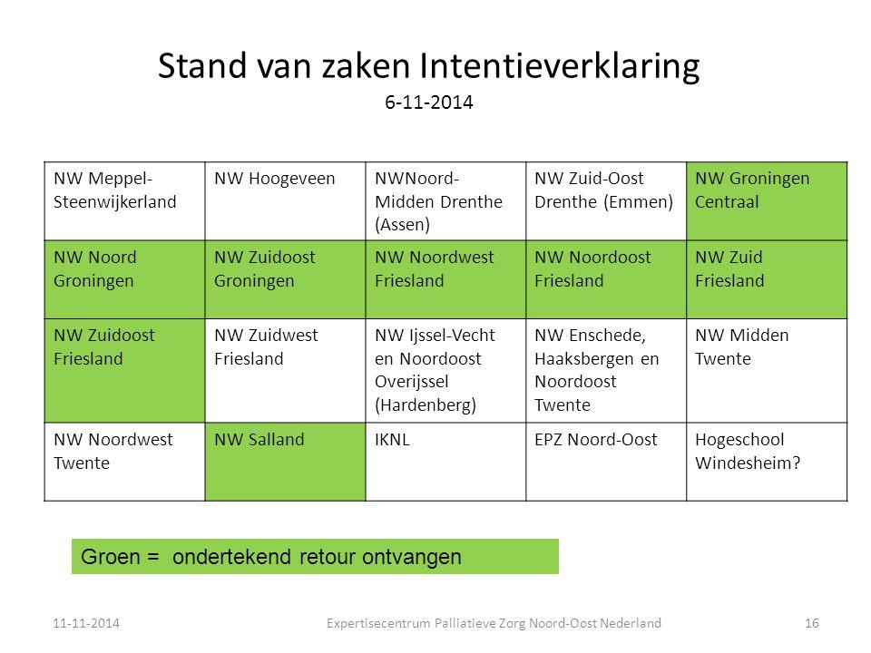 Stand van zaken Intentieverklaring 6-11-2014