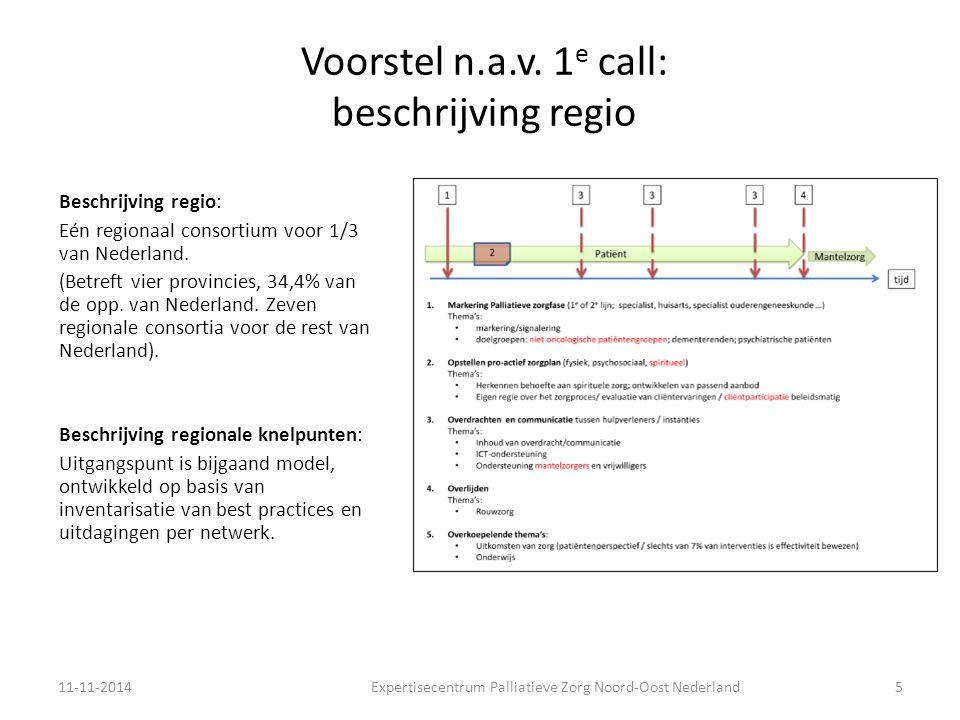 Voorstel n.a.v. 1e call: beschrijving regio