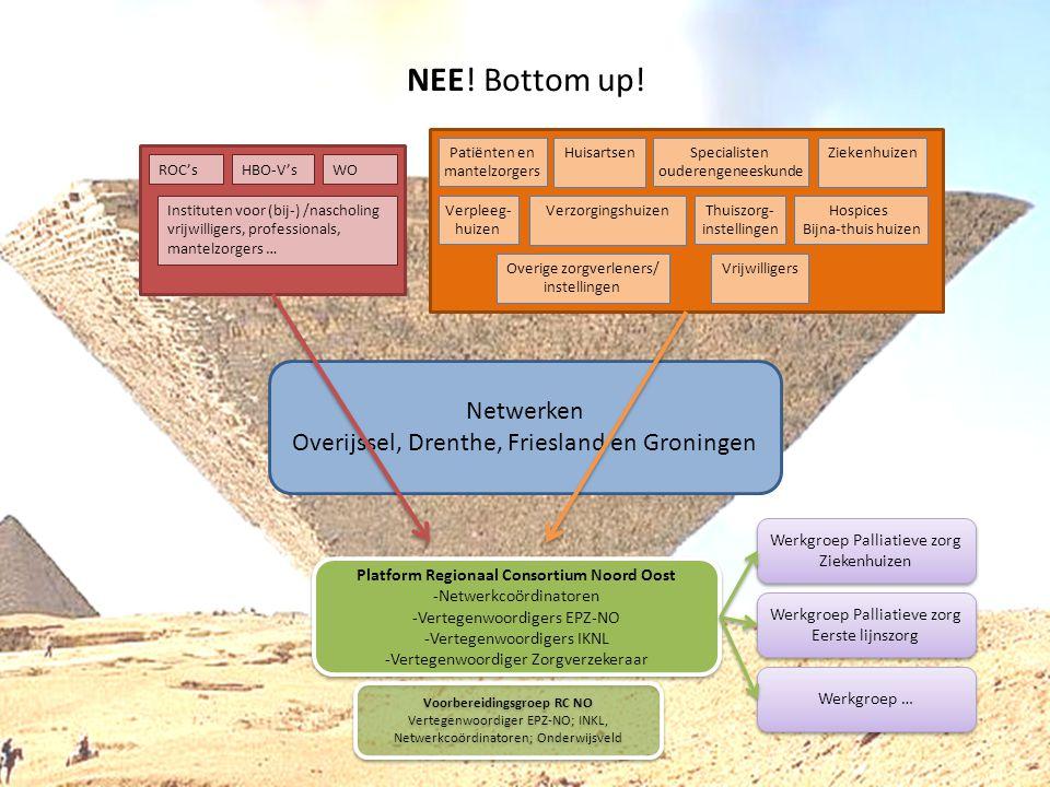 Platform Regionaal Consortium Noord Oost Voorbereidingsgroep RC NO