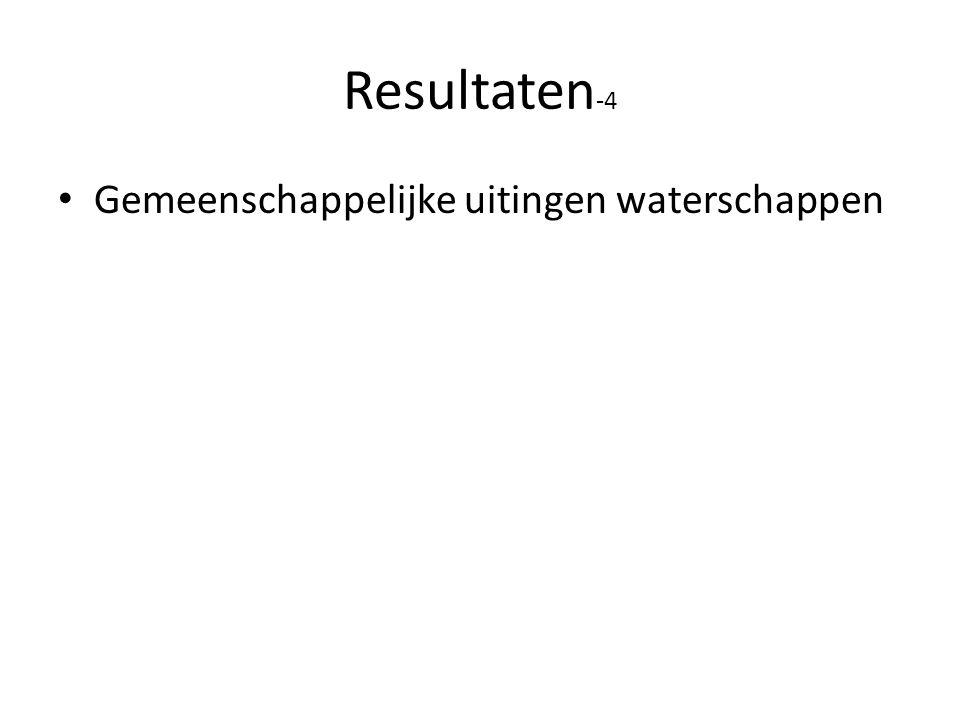 Resultaten-4 Gemeenschappelijke uitingen waterschappen