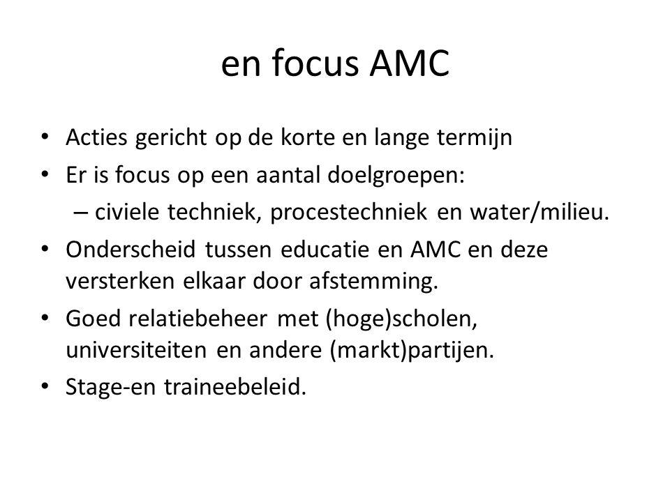 en focus AMC Acties gericht op de korte en lange termijn