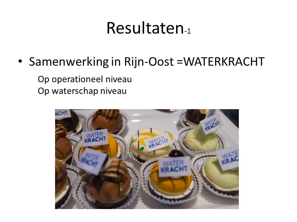 Resultaten-1 Samenwerking in Rijn-Oost =WATERKRACHT