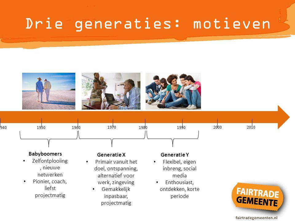 Drie generaties: motieven