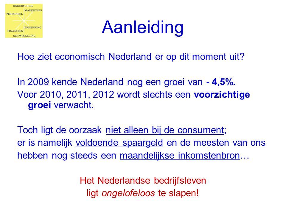 Aanleiding Hoe ziet economisch Nederland er op dit moment uit