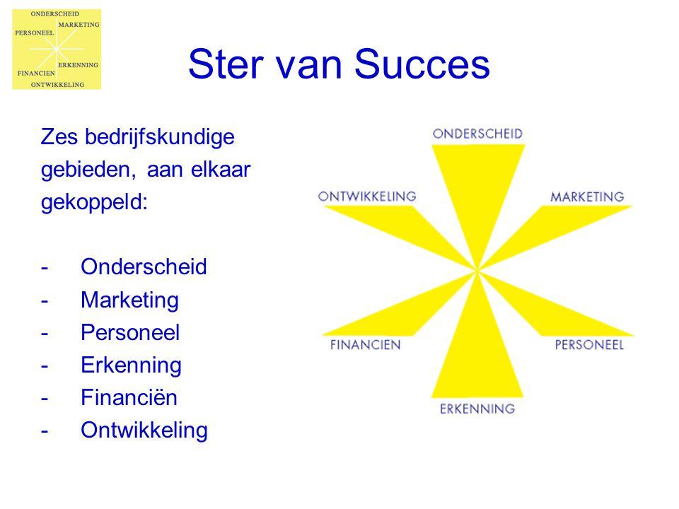 Ster van Succes Zes bedrijfskundige gebieden, aan elkaar gekoppeld: