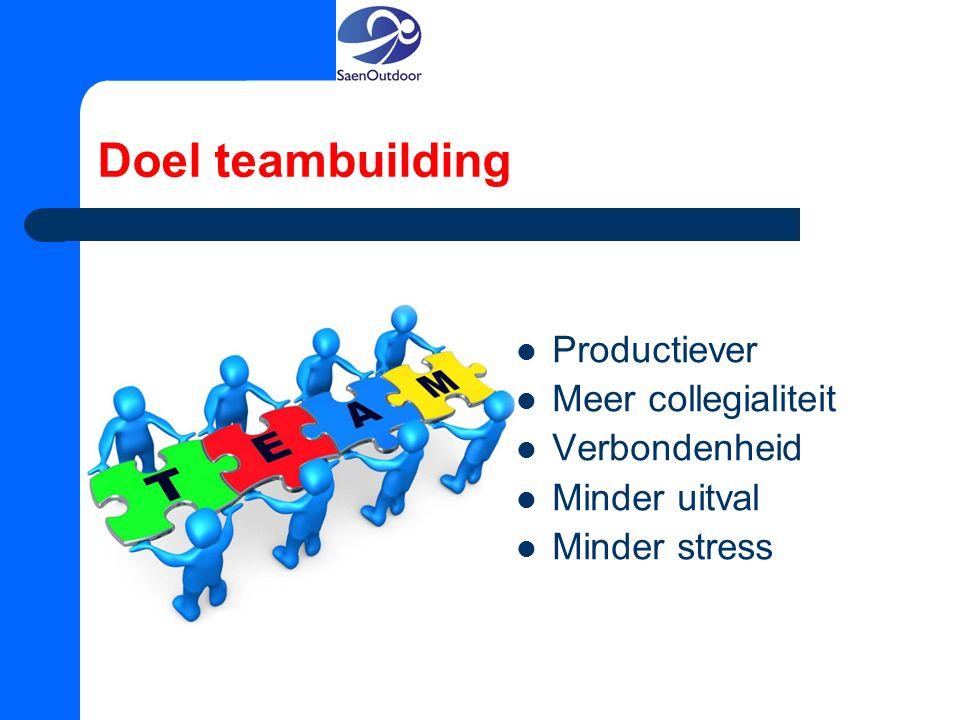 Doel teambuilding Productiever Meer collegialiteit Verbondenheid