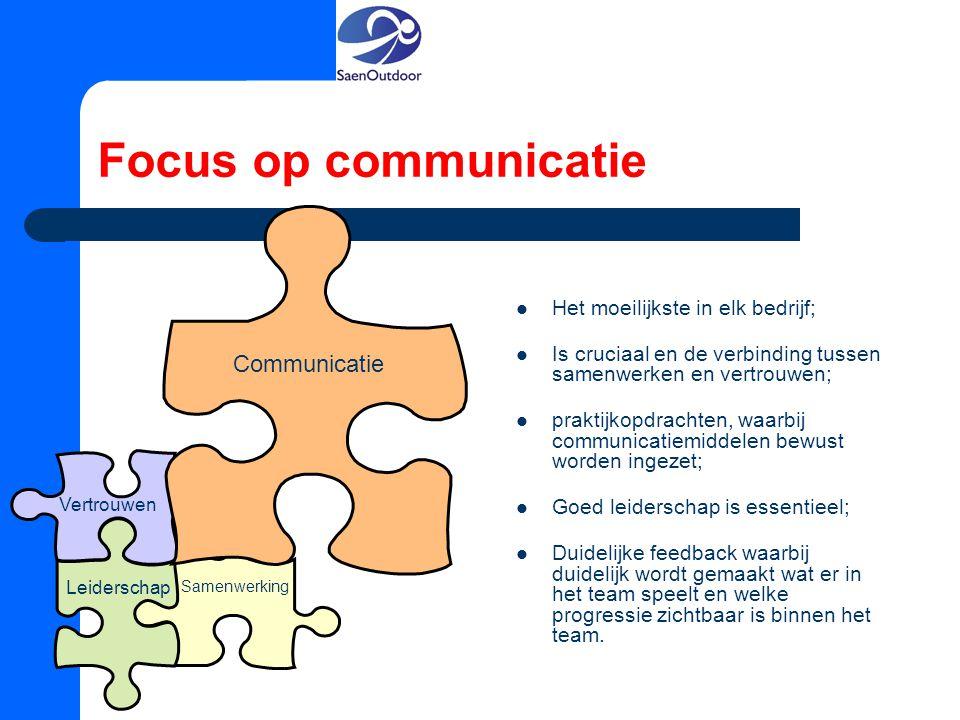 Focus op communicatie Communicatie Het moeilijkste in elk bedrijf;