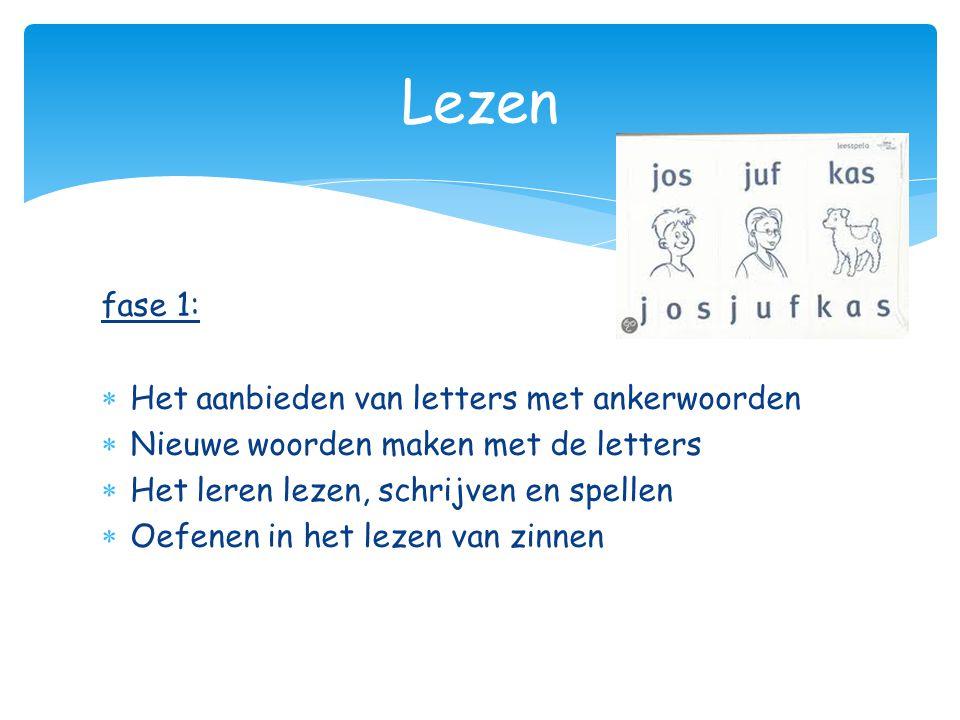 Lezen fase 1: Het aanbieden van letters met ankerwoorden