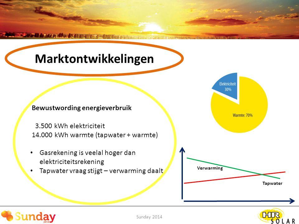 Marktontwikkelingen Bewustwording energieverbruik