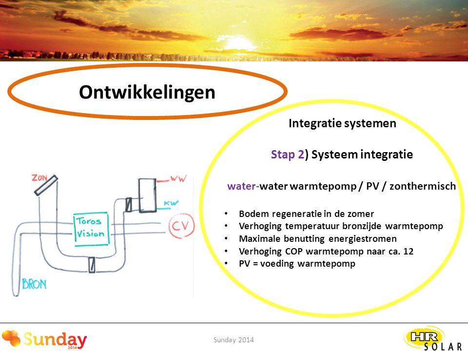 Ontwikkelingen Stap 2) Systeem integratie