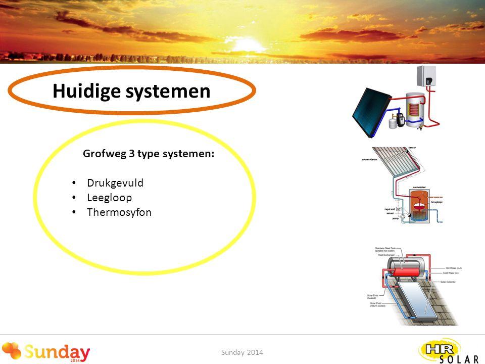 Huidige systemen Grofweg 3 type systemen: Drukgevuld Leegloop