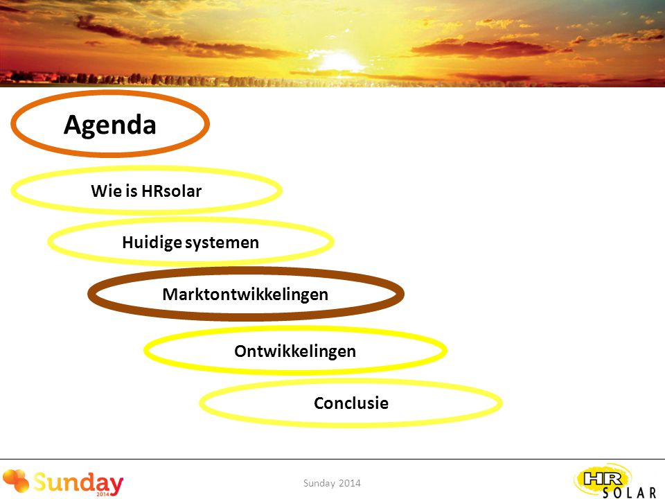Agenda Wie is HRsolar Huidige systemen Marktontwikkelingen