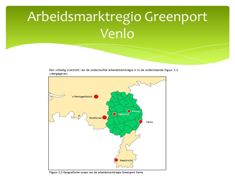 Arbeidsmarktregio Greenport Venlo