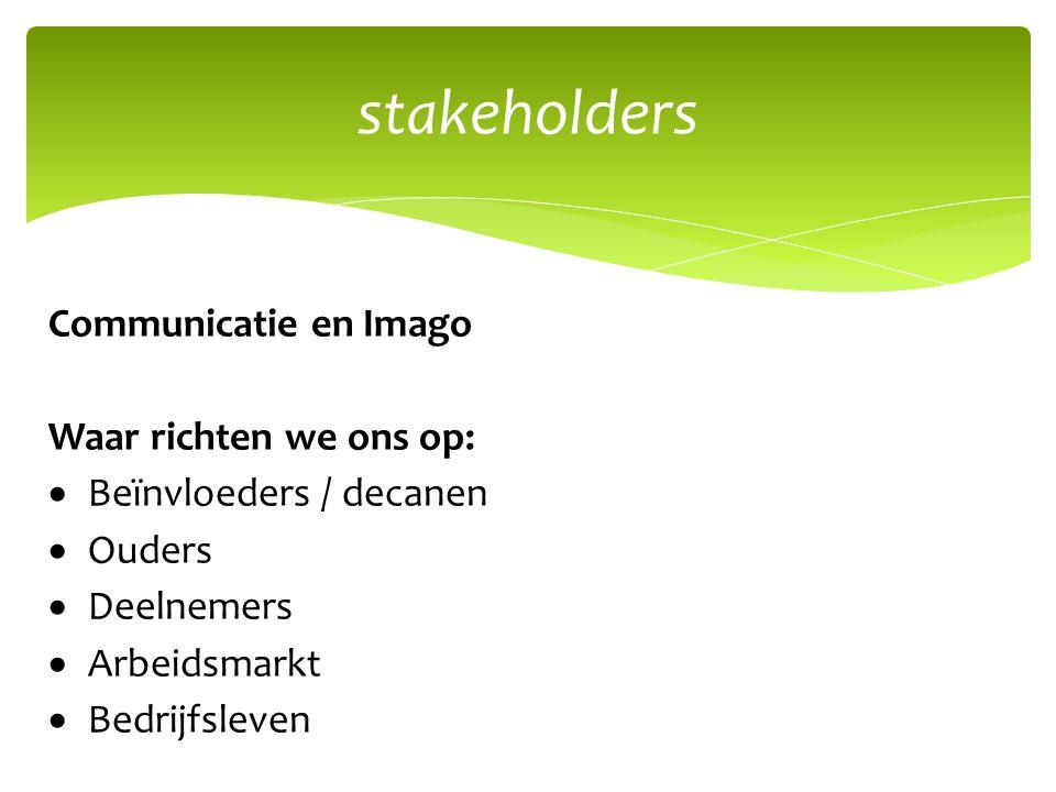 stakeholders Communicatie en Imago Waar richten we ons op:
