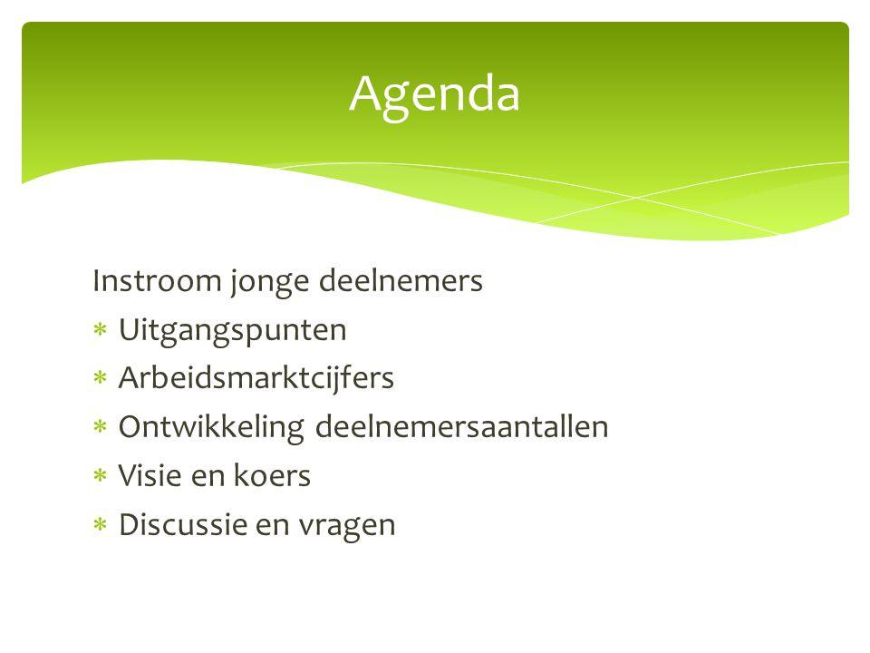 Agenda Instroom jonge deelnemers Uitgangspunten Arbeidsmarktcijfers
