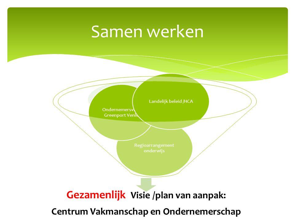 Samen werken Gezamenlijk Visie /plan van aanpak: