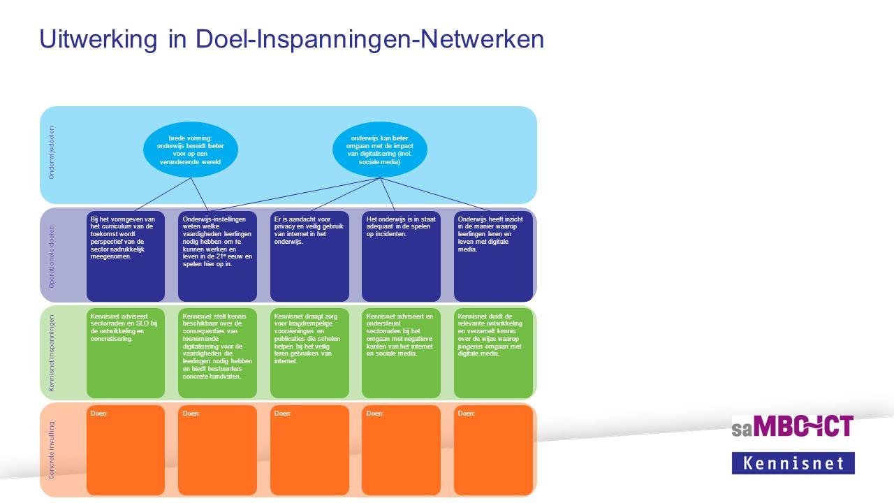 Uitwerking in Doel-Inspanningen-Netwerken