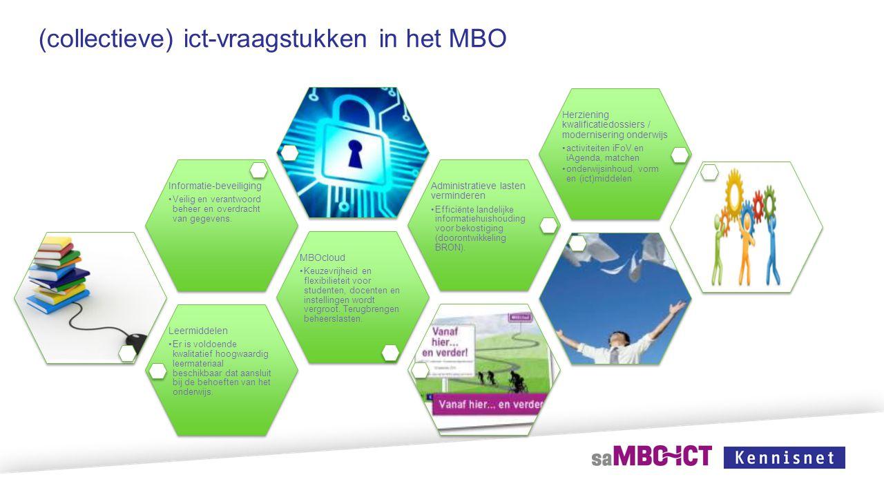 (collectieve) ict-vraagstukken in het MBO