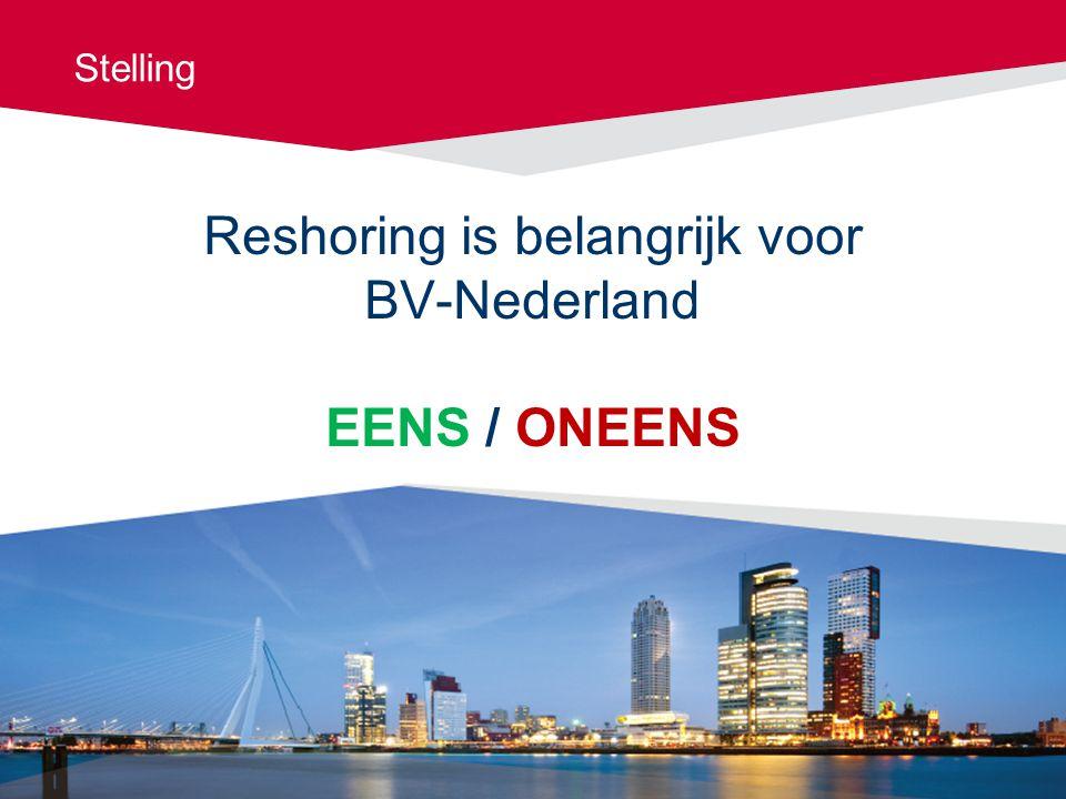 Reshoring is belangrijk voor BV-Nederland EENS / ONEENS