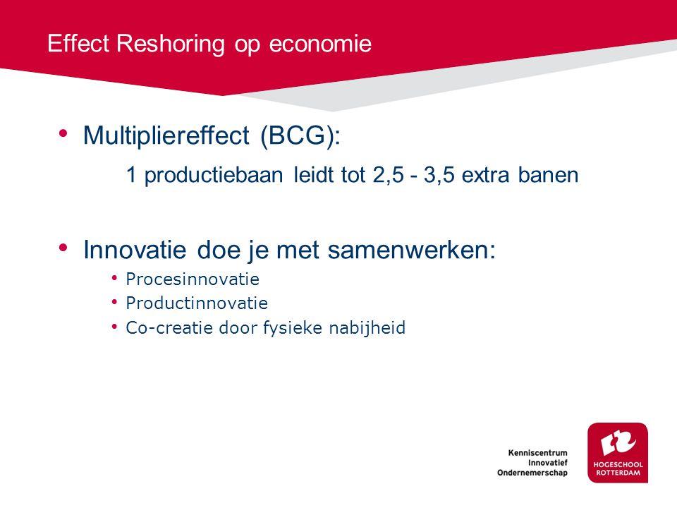 Effect Reshoring op economie