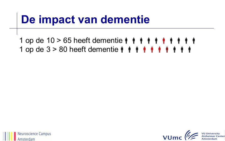 De impact van dementie 1 op de 10 > 65 heeft dementie