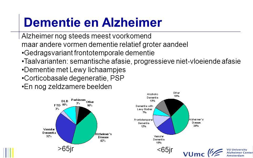 Dementie en Alzheimer Alzheimer nog steeds meest voorkomend