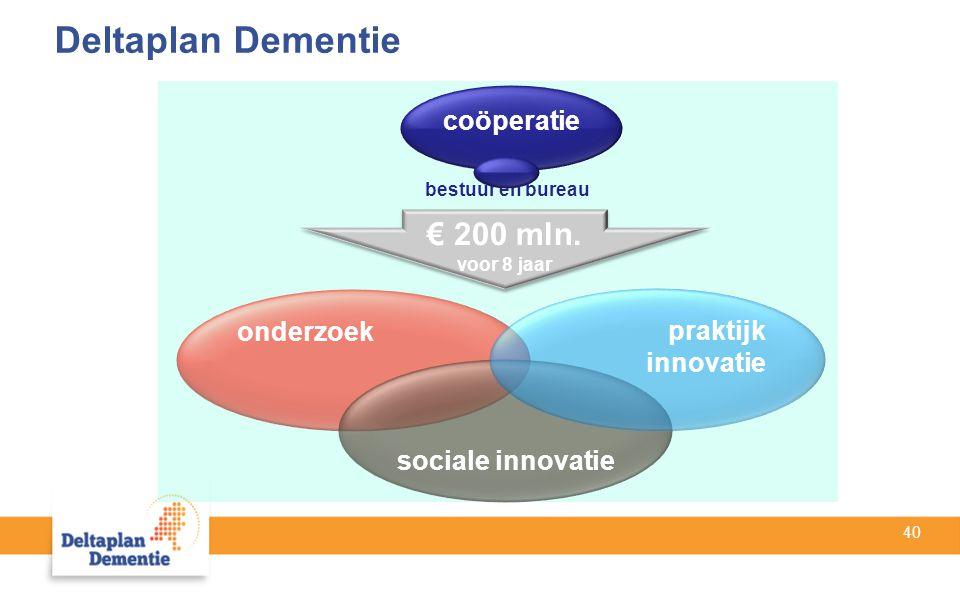 Deltaplan Dementie € 200 mln. coöperatie onderzoek praktijk innovatie