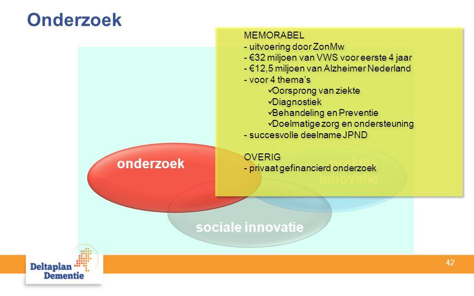Onderzoek sociale innovatie praktijk innovatie onderzoek MEMORABEL