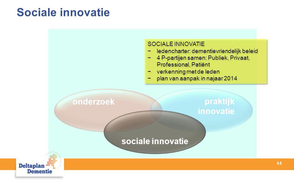 Sociale innovatie onderzoek praktijk innovatie sociale innovatie
