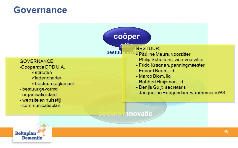 Governance coöperatie onderzoek praktijk innovatie sociale innovatie