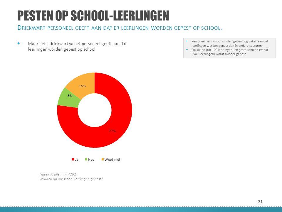 PESTEN OP SCHOOL-leerlingen