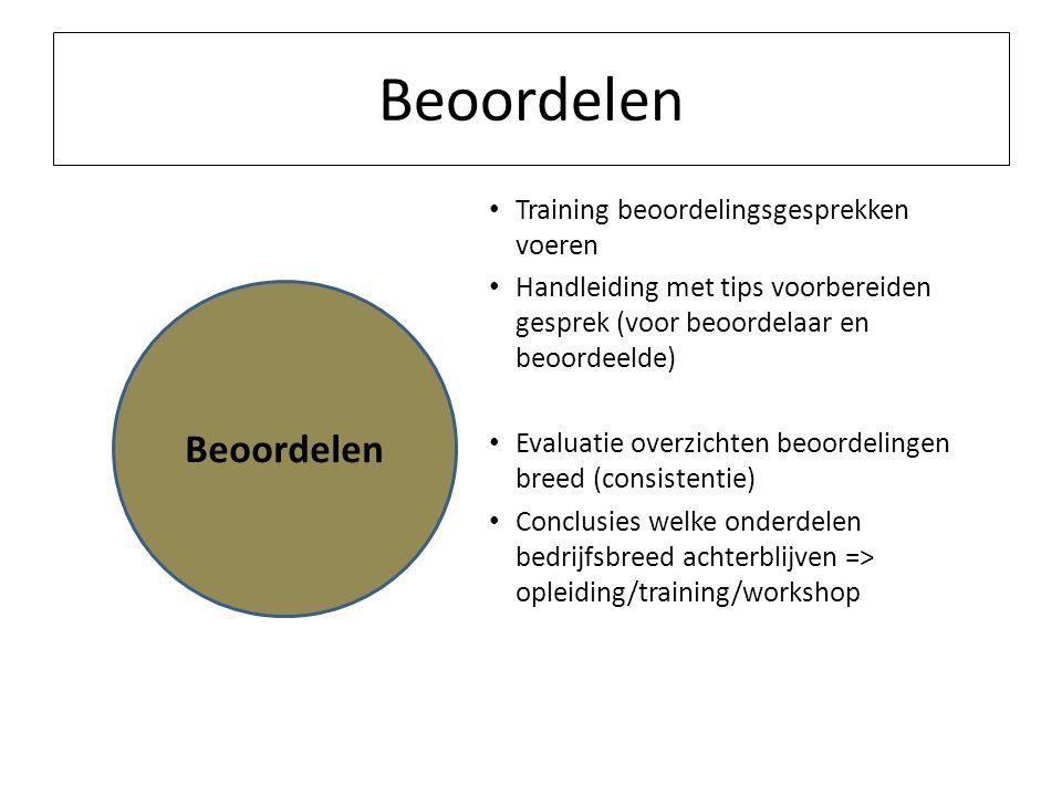 Beoordelen Beoordelen Training beoordelingsgesprekken voeren