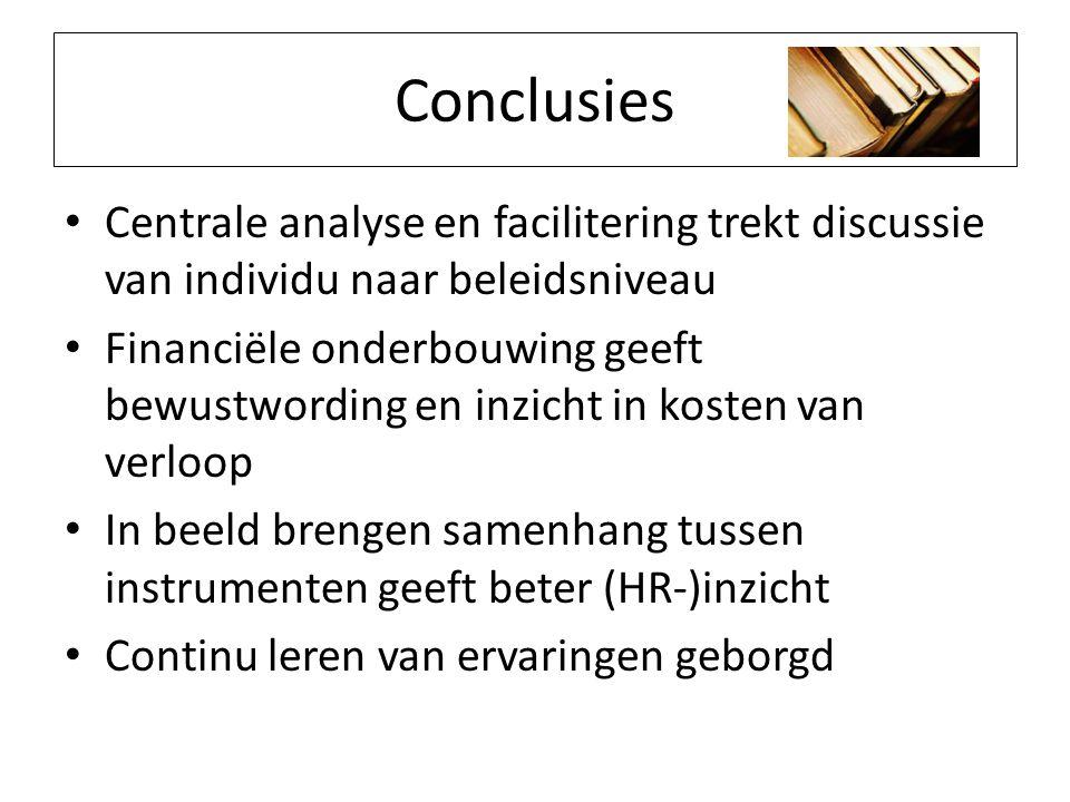 Conclusies Centrale analyse en facilitering trekt discussie van individu naar beleidsniveau.