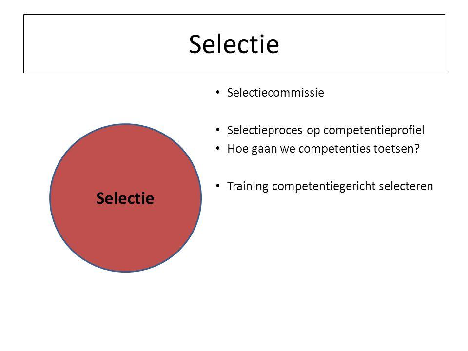 Selectie Selectie Selectiecommissie