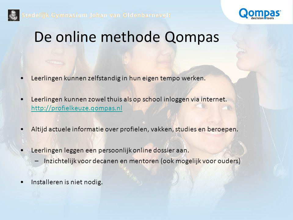 De online methode Qompas