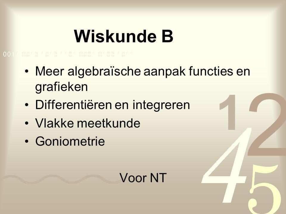 Wiskunde B Meer algebraïsche aanpak functies en grafieken