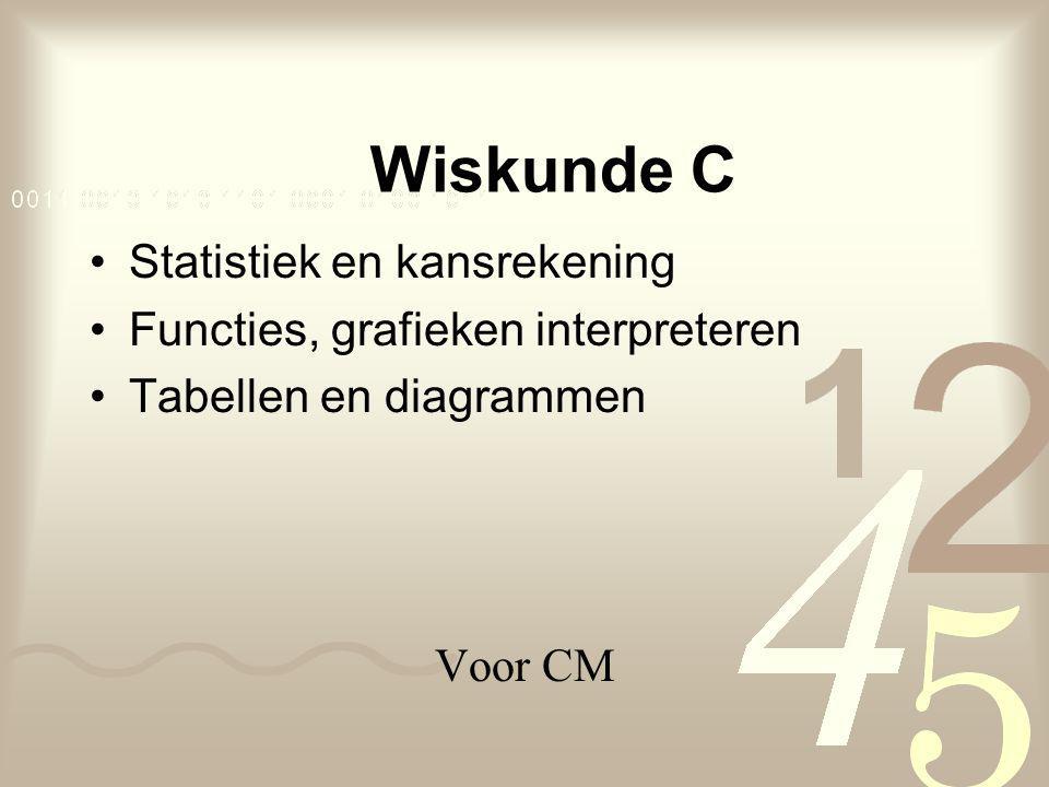 Wiskunde C Statistiek en kansrekening