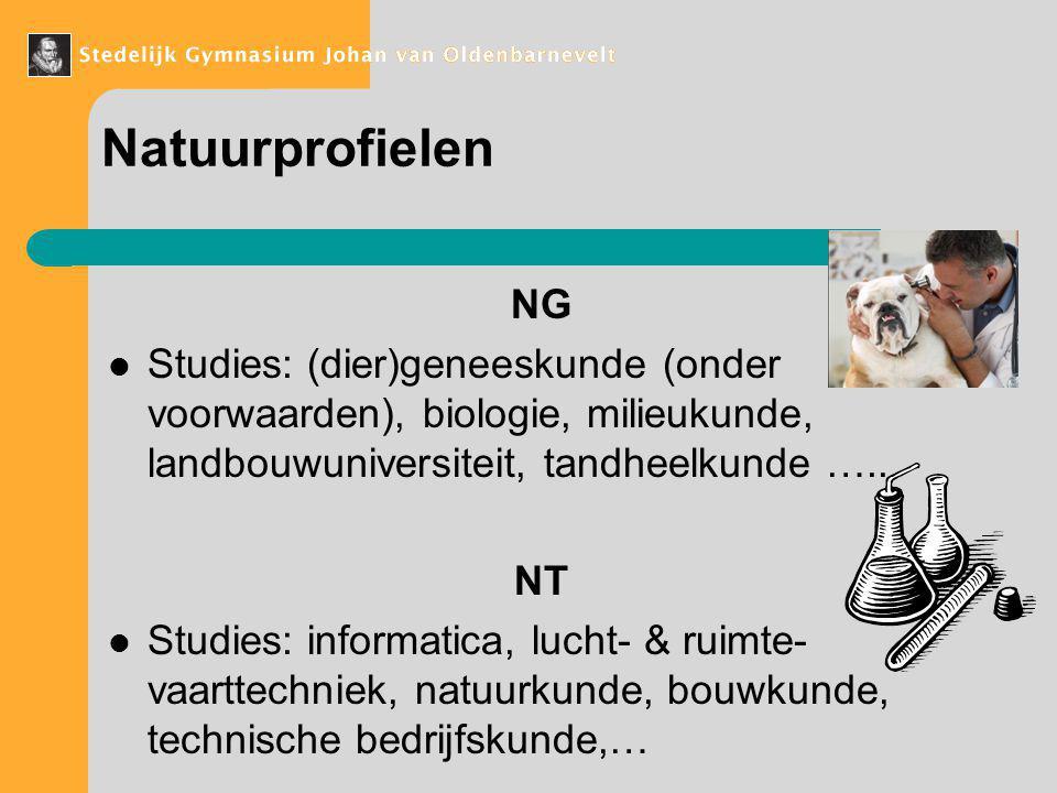Natuurprofielen NG. Studies: (dier)geneeskunde (onder voorwaarden), biologie, milieukunde, landbouwuniversiteit, tandheelkunde …..