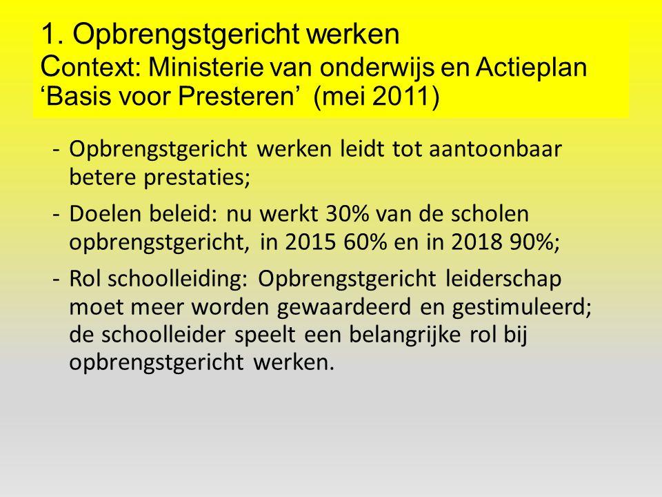 1. Opbrengstgericht werken Context: Ministerie van onderwijs en Actieplan 'Basis voor Presteren' (mei 2011)